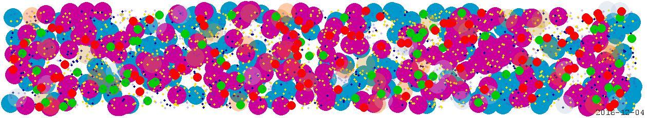 2016-12-04 ura 21° ari 30% O G jup 17° lib 32% O G son 13° sag 08% O F sat 18° sag 03% O F mer 02° cap 04% T G plu 16° cap 03% T G ven 26° cap 03% T G mon 08° aqu 03% O M mar 19° aqu 04% O M nep 09° pis 09% T F