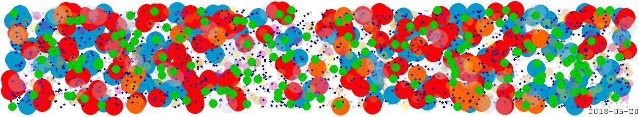 2018-05-20 ura 00° tau 08% T M mer 12° tau 04% T M son 29° tau 07% T M ven 01° can 09% T G mon 08° leo 19% O M jup 17° sco 21% T M sat 08° cap 09% T G plu 21° cap 03% T G mar 02° aqu 08% O M nep 16° pis 12% T F